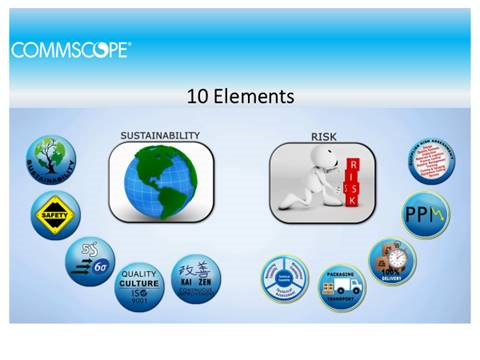 CommScope 10 Point Strategy